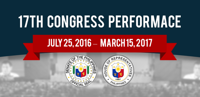 INFOGRAPH: 17th Congress Performance
