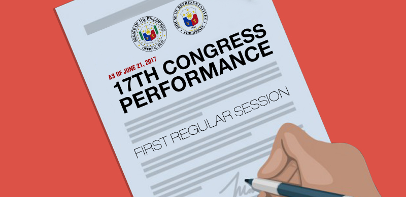 INFOGRAPH: First Regular Session of the 17th Congress Performance