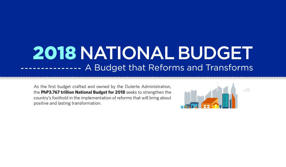 Quick Glance of the 2018 National Budget