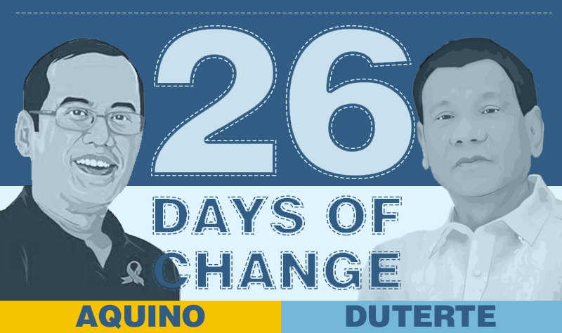 Change has been at the core of President Rodrigo Roa Duterte (PRRD)'s leadership since his campaigns. The importance his team gives to transformation has been articulated not only in his platform but even in his personal choices.