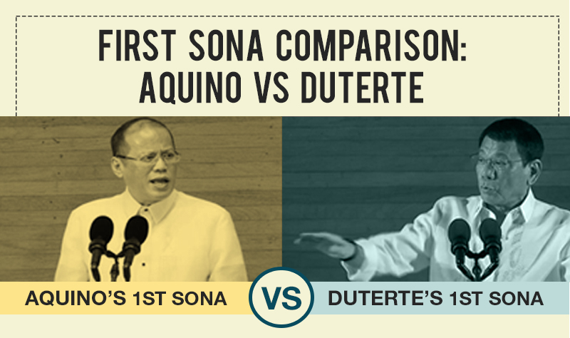 First SONA comparison: Aquino VS Duterte