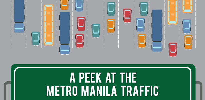 The Metro Manila traffic situation has now reached peak levels, enough to push motorists to a fit of pique. Here's a peek at what has become an infamous carmageddon and the solutions the government has thus far picked.