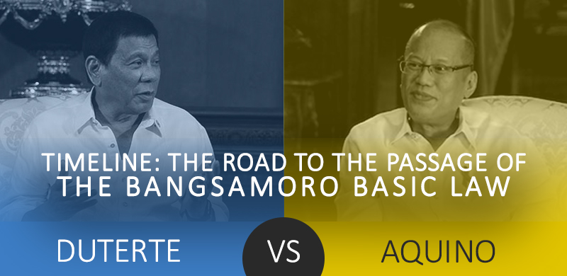 TIMELINE: The road to the passage of the Bangsamoro Basic Law