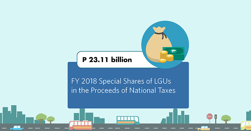 INFOGRAPHIC:  FY 2018 INTERNAL REVENUE ALLOTMENT